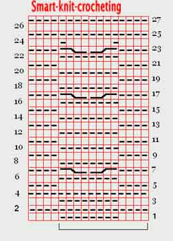 How To Follow Knitting Pattern Chart : Baby Knitting Pattern.