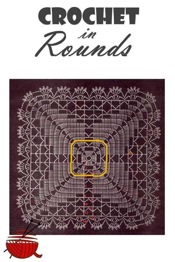 Crochet in Rounds