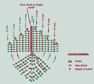 Irish crochet the way to use it in modern clothes 12 click for chart ccuart Gallery