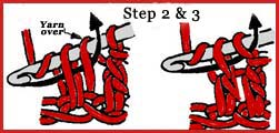 Diagram showing how to make a double crochet stitch