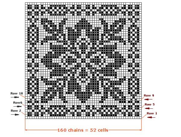 FILET CROCHET LIGHTHOUSE PATTERN Crochet Projects