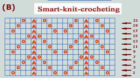 1e3206b07 How to Read Knitting Charts.